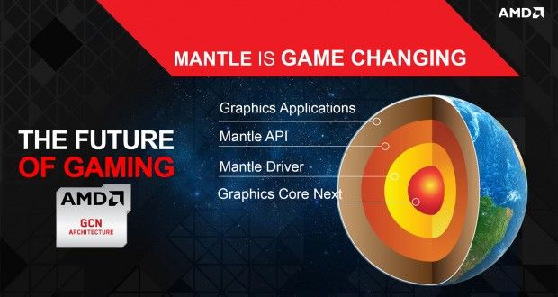 """NVIDIA once again responded on """"cheating"""" accusations, saying Mantle useless"""