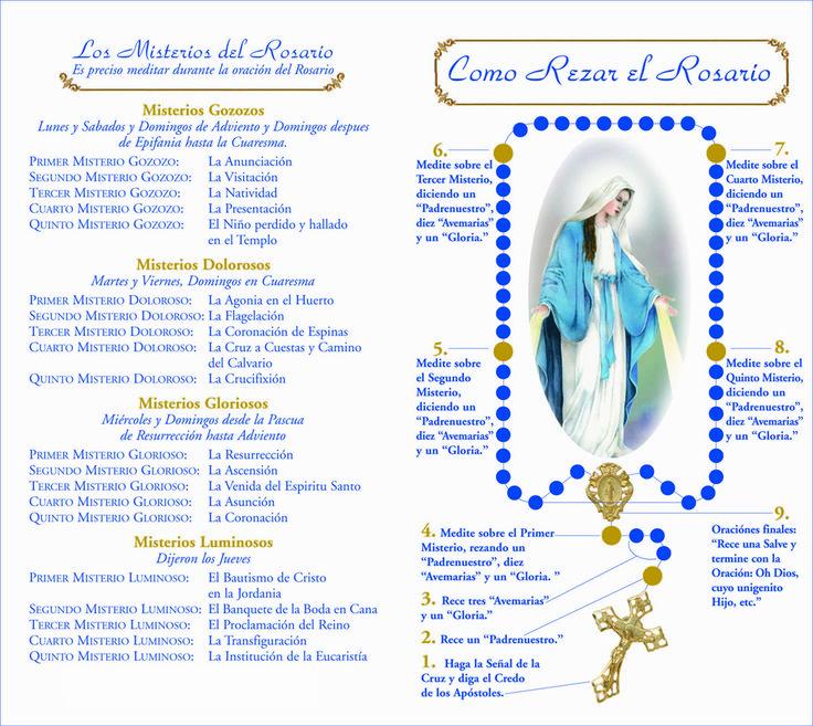 Prayers of the Rosary The Rosary Pinterest
