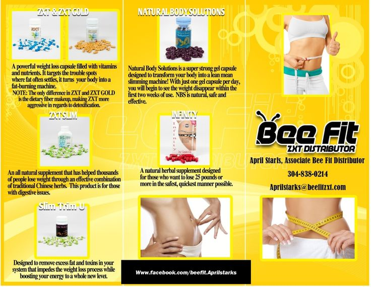 Weight Loss Programs Ryde