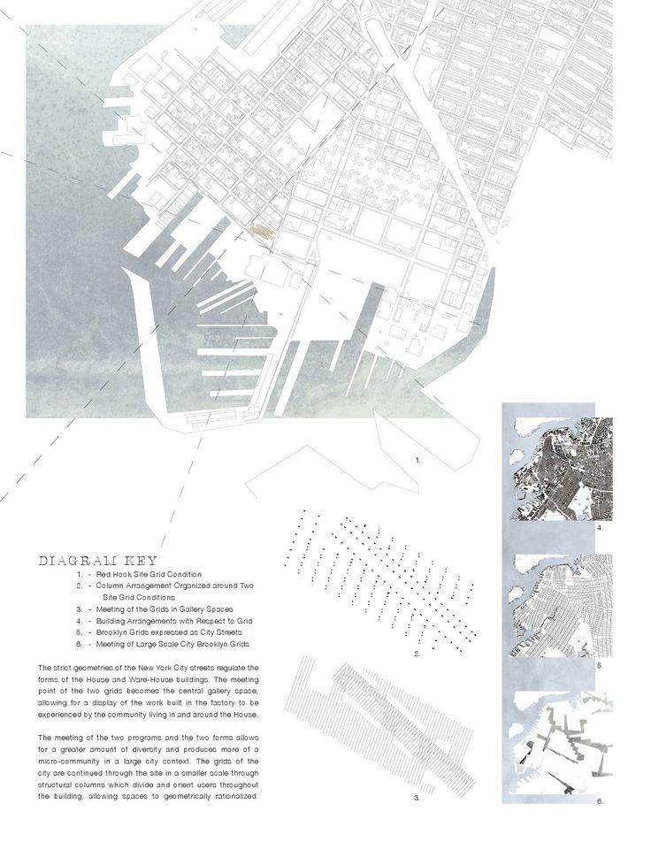 ISSUU - Architecture Portfolio by Emily Anna Hagen