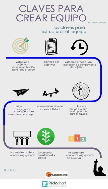 Claves para crear equipo #infografia #infographic