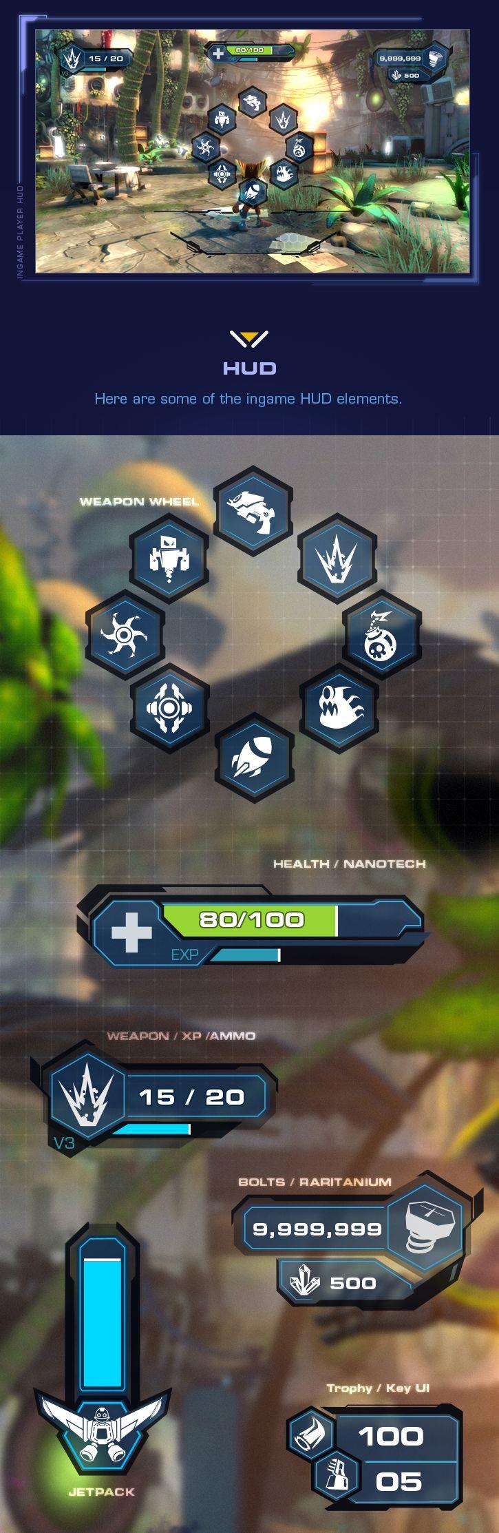 Ratchet and Clank | Into the Nexus UI art on Behance