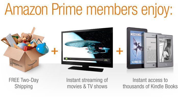 How To Use Amazon Prime (Free For 30 Days)