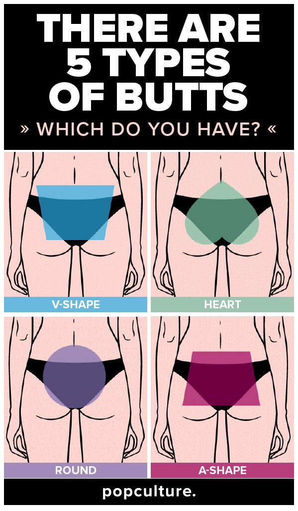 3b3e0fb4f There Are 5 Types of Butts — Which Do You Have