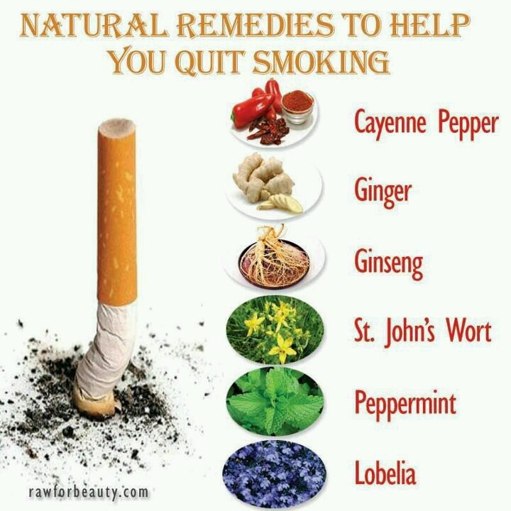 How To Stop Smoking Habit Natural Remedies