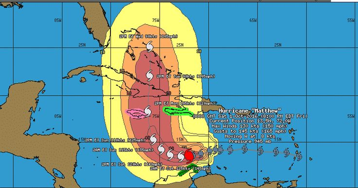 Huracán Matthew categoria 4 (5) CUBA 2016 Hurricane Matthew trayectoria MAPA 31 Sept 1 2 3 de Octubre imagen de satelite   PRESION 945 BM  ...