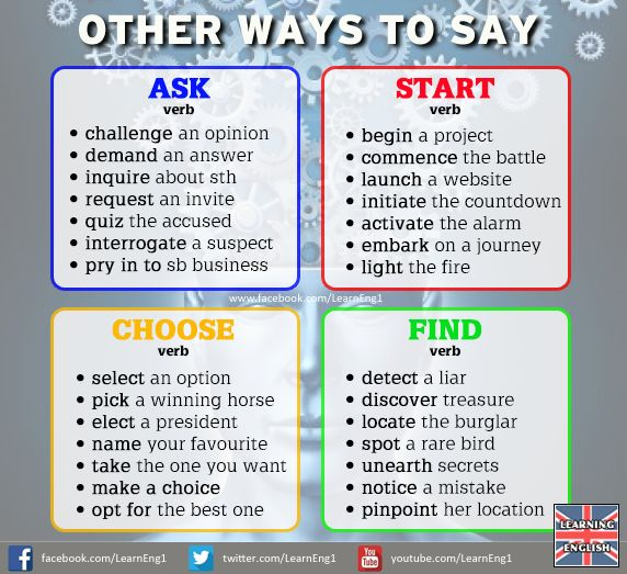 when to start learning english Learn english online - free english lessons start learning english now try our 30-minute example english lesson see how we teach english a.