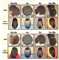 I'm not big on hair typing, but it helps some people. It's also nice to know which products work best for you.