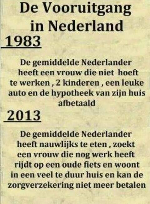 De vooruitgang in Nederland