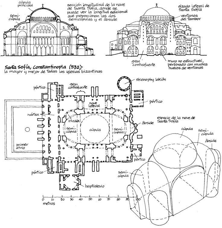 'Arquitectura paleocristiana'