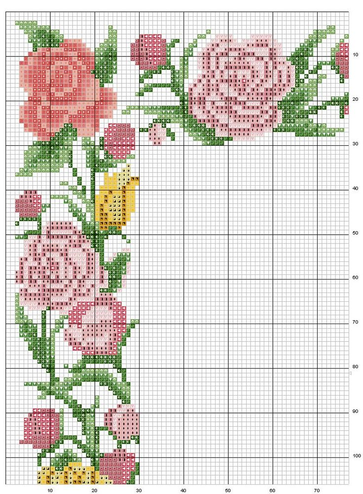 Schematic cross stitch frame-flowers-  ... no color chart available, just use pattern chart as your color guide.. or choose your own colors...
