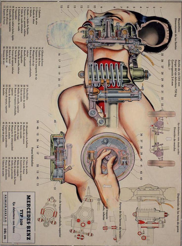 the body as a machine... by Fernando Vicente