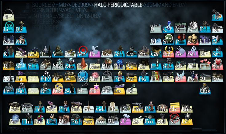 Halo Periodic Tabe by ~Halcylon on deviantART