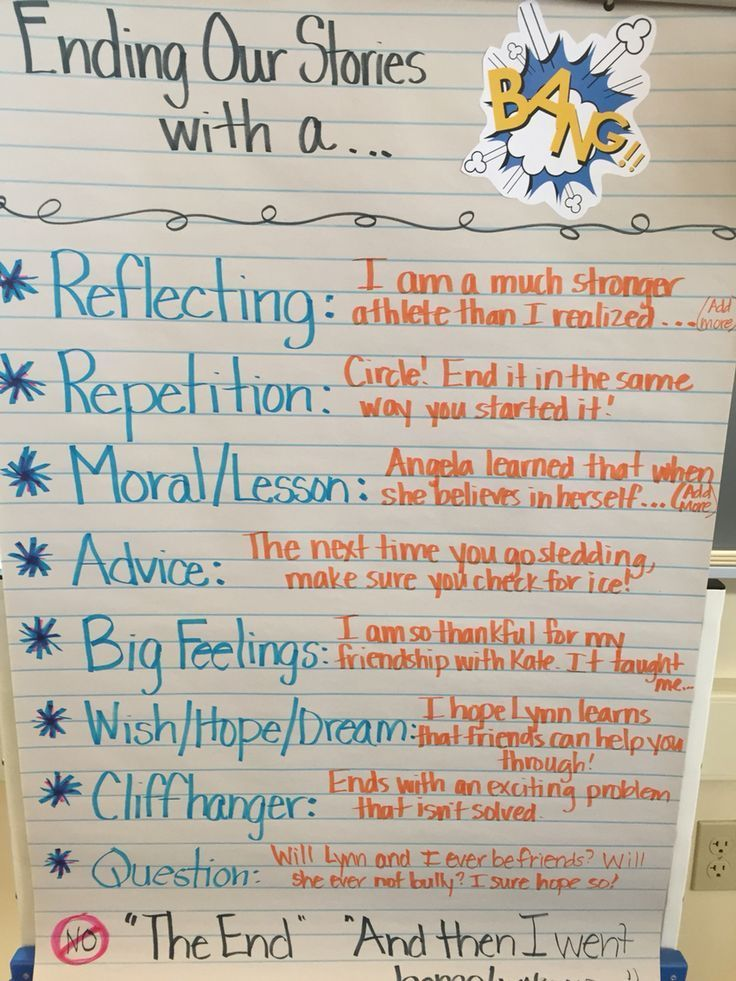 """Ending with a """"bang"""" anchor chart for our 4th grade realistic fiction writing unit."""