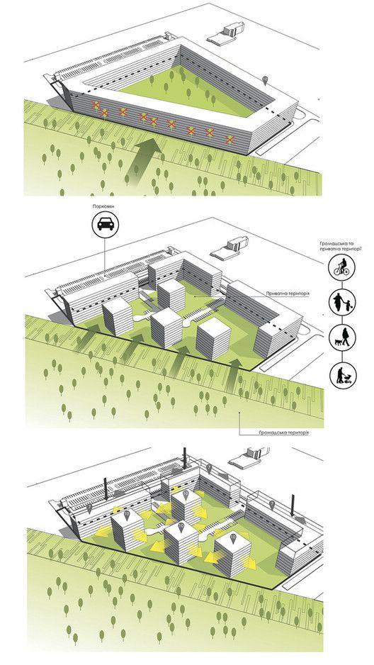 175 Best Design Concepts Diagrams Ideas Images On