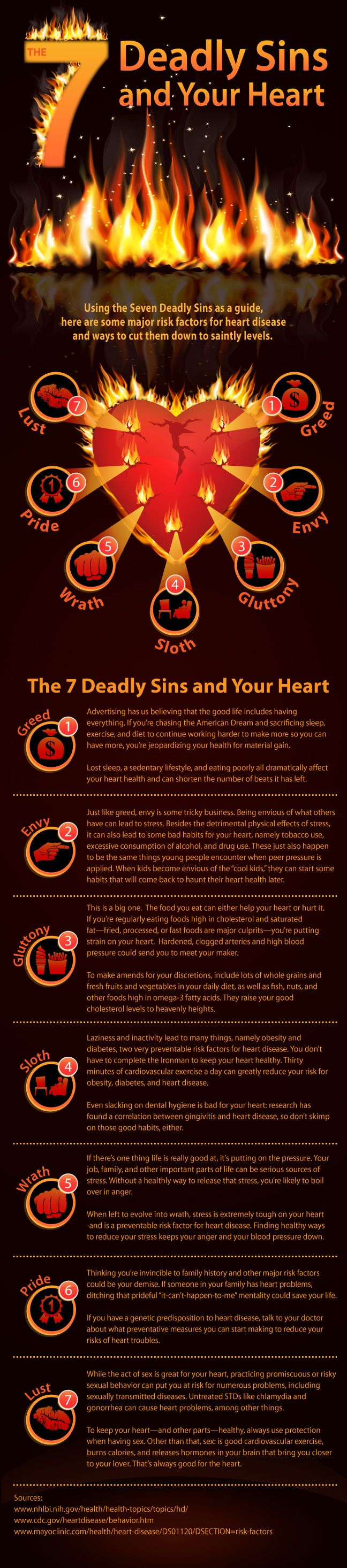 Heart Disease - Infographic - This fire-and-brimstone guide to heart health cleverly warns you of the cardiac dangers of the age-old Seven Deadly Sins.