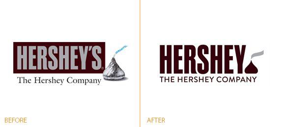 Hershey-New-Logo.jpg (574×260)