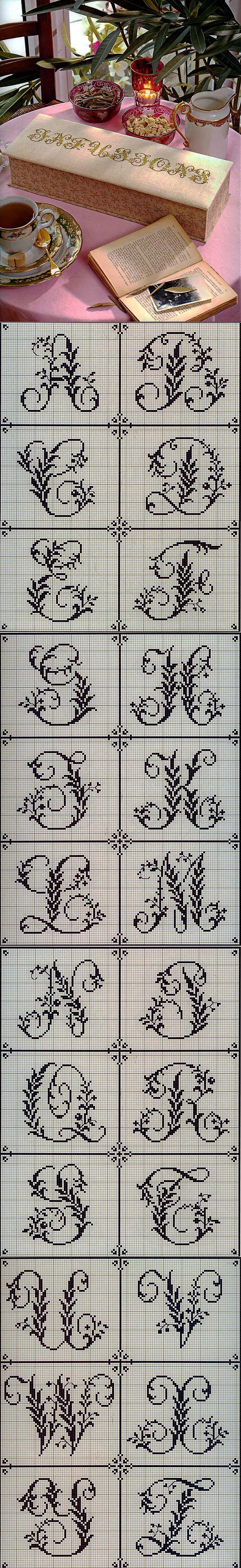Amable al corazón de la cosa: la costura, la decoración y mucho otro: el Bordado por la cruz: el Alfabeto del álbum francés del siglo XIX (4)
