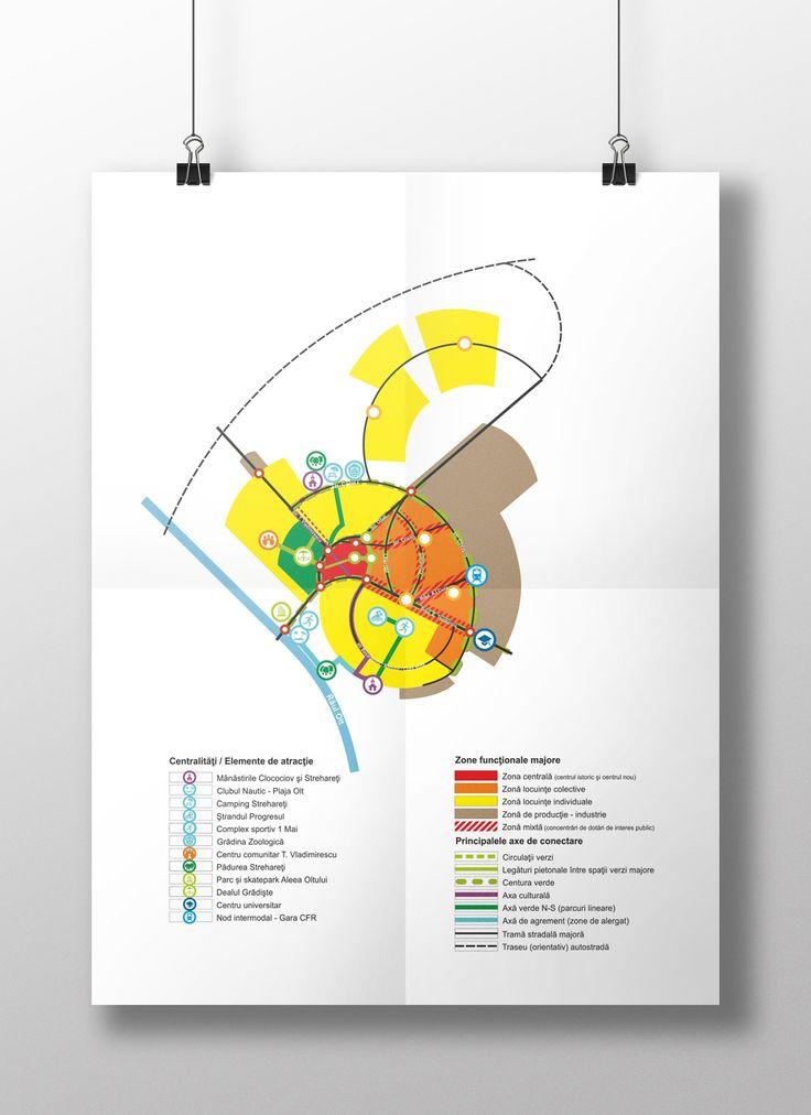 Vision (2030) for Slatina City