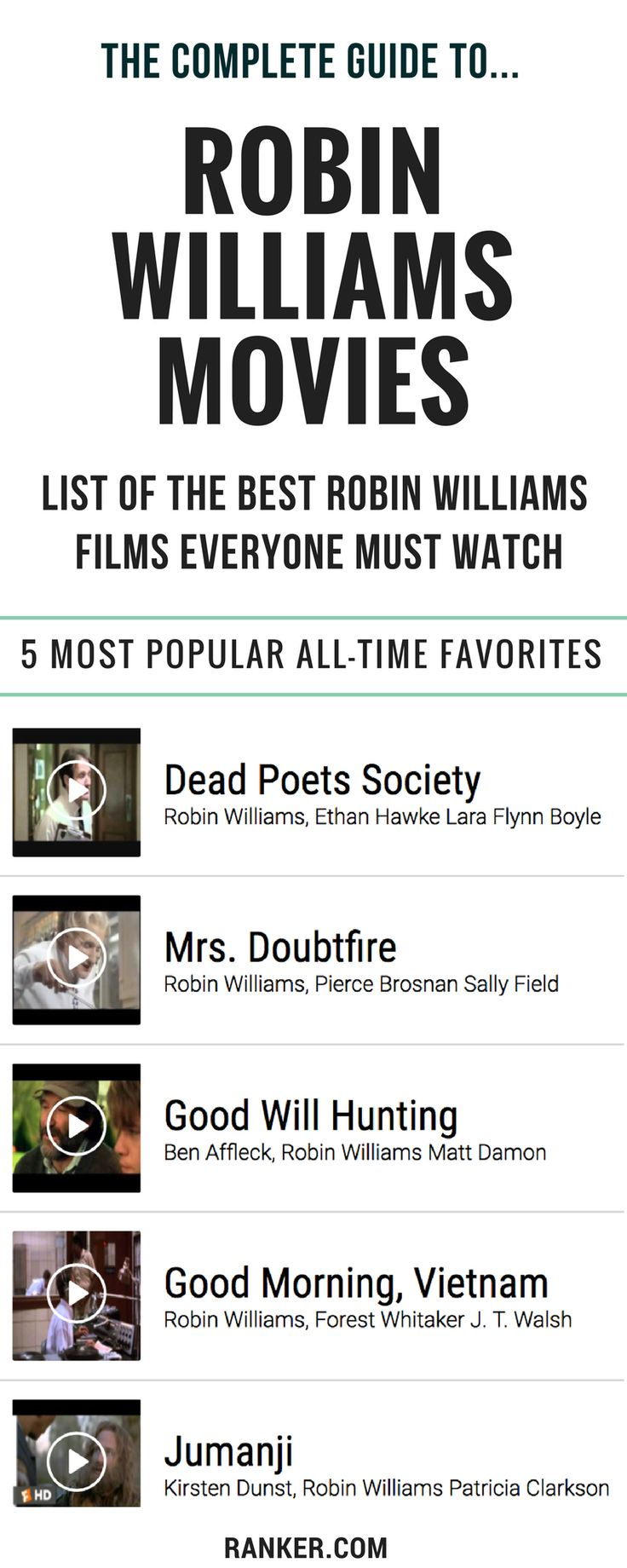 All of Robin Williams' Movies Ranked!