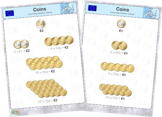 Learn to recognise and count EURO banknotes & coins - large Euro coins