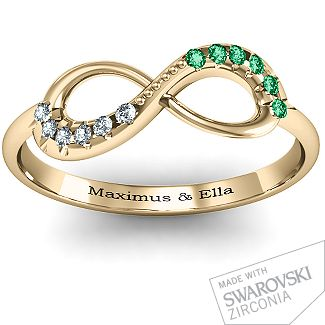 Mothers Ring idea