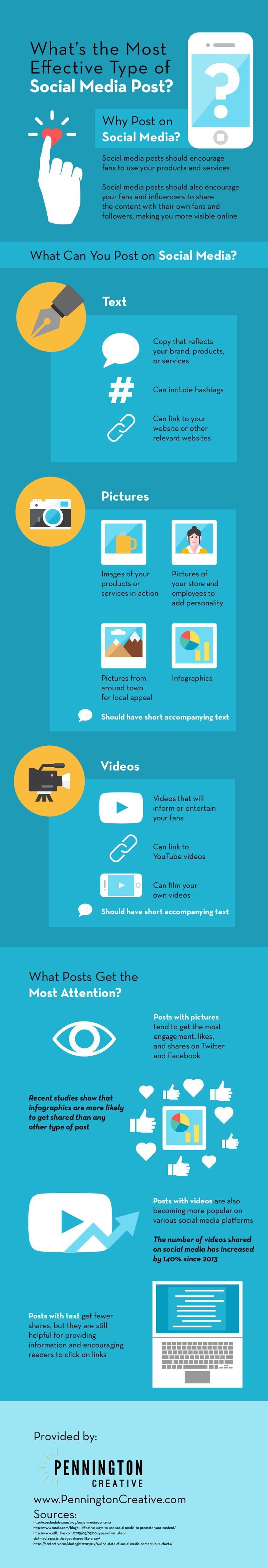 What's the Most Effective Type of Social Media Post? - #infographic