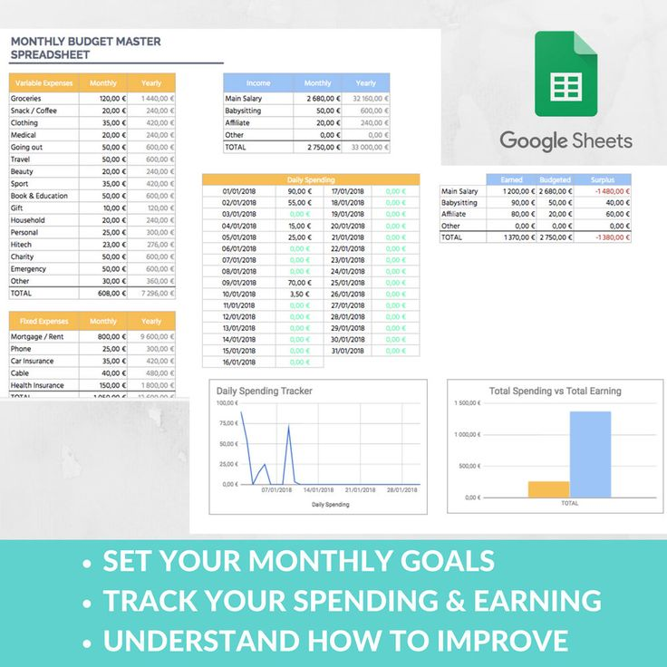 Easy Budget Spreadsheet Template, Monthly Spending Earning Personal Finance Tracker, Home Spending Calculator, Google Sheet Budget Template