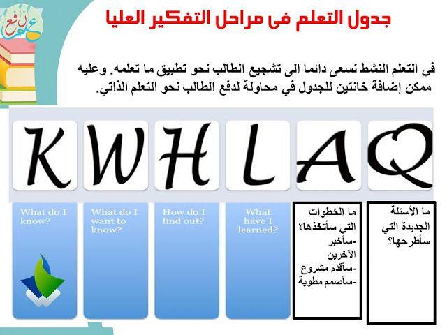 استراتيجية جدول التعلم ضمن استراتيجيات التعلم النشط Kwl Chart 3ilm Nafi3 In 2021 Kwl Chart How To Know Learning