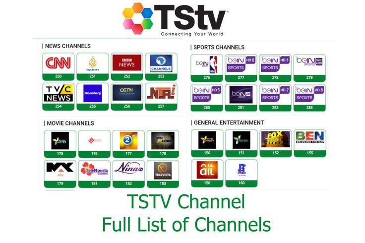 TSTV Channel – Full List of Channels - TecNg
