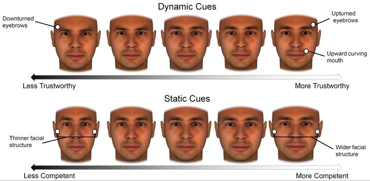 We Don't Trust People with a Bitchy Resting Face, Science Shows   Motherboard
