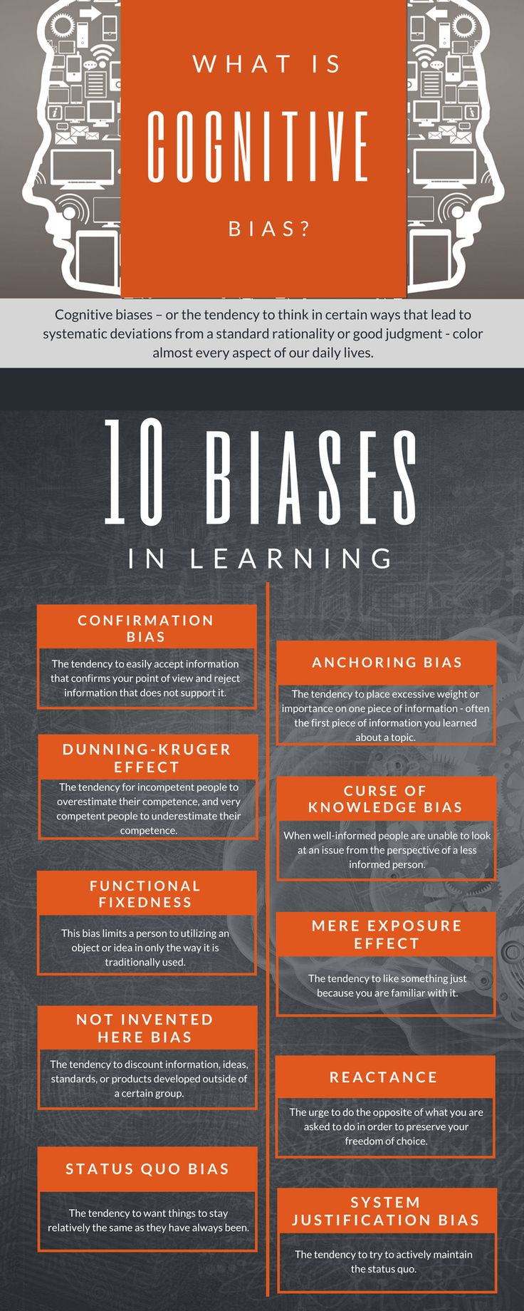 Cognitive Bias In Learning Infographic - https://elearninginfographics.com/cognitive-bias-learning-infographic/