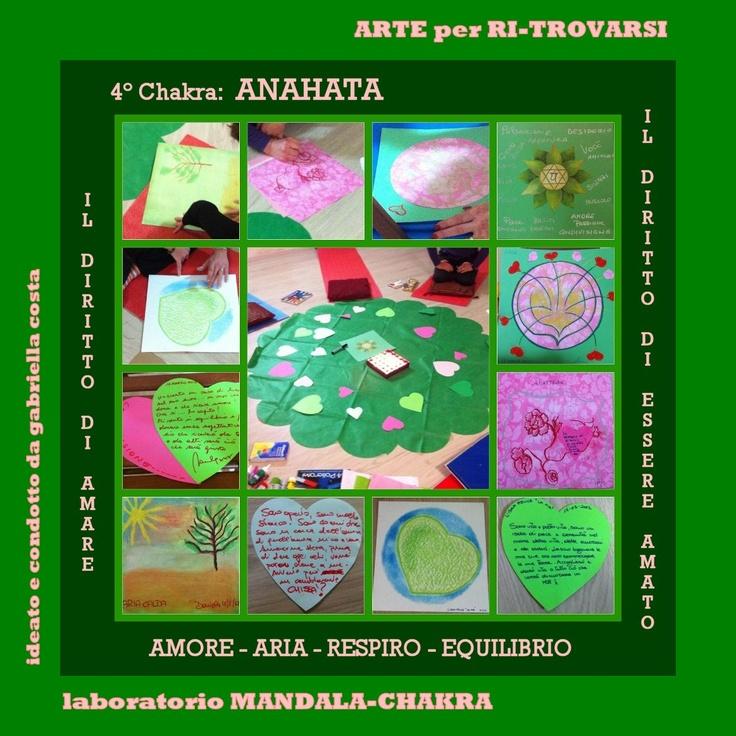 Laboratorio MANDALA-CHAKRA Anahata il Chakra del Cuore