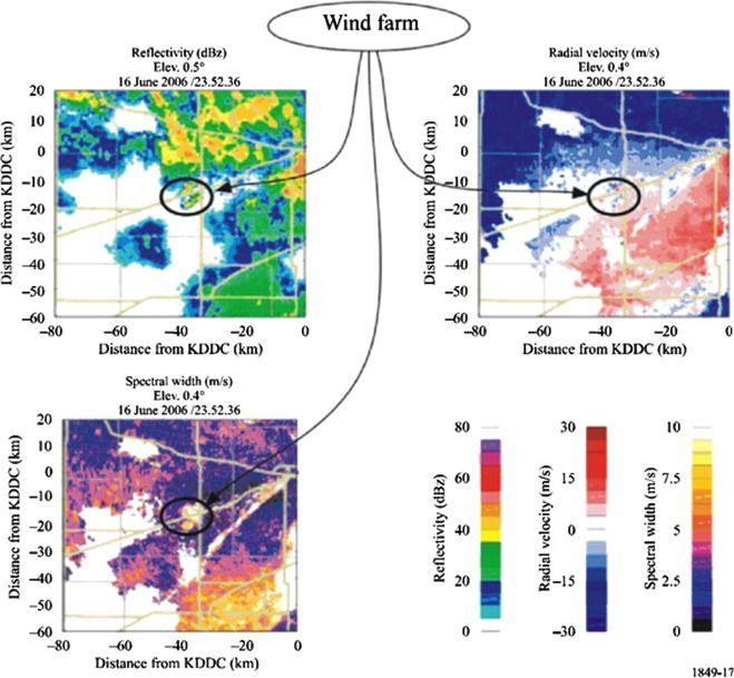 Best Stop Wind Turbines Images On   Wind Turbine