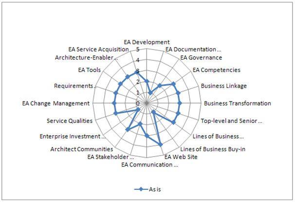 web analysis report sample