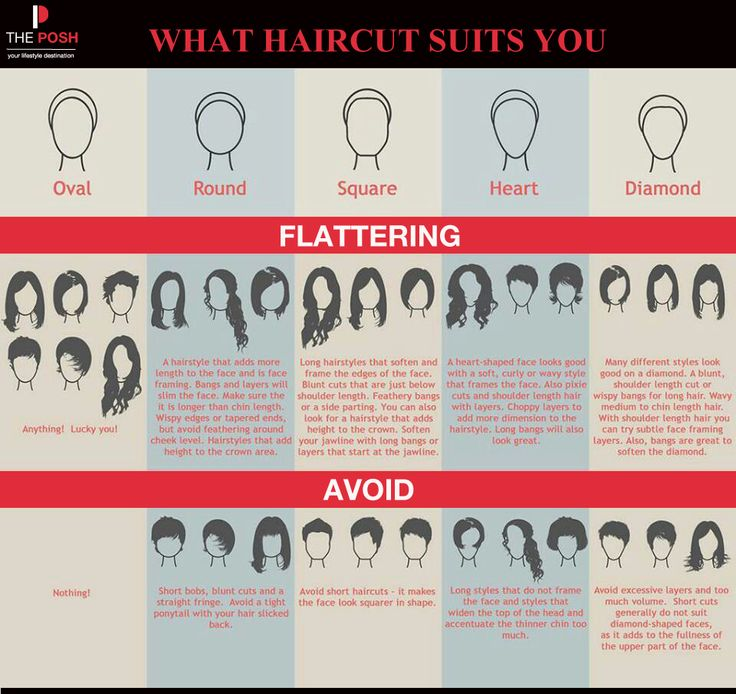 HAIRDO - what makes or breaks every effort towards looking stunning . A small cheat sheet for all you lovely Posh-ite ladies , insight on what hairdo suits what face cut. Look Beautiful . Look Posh .