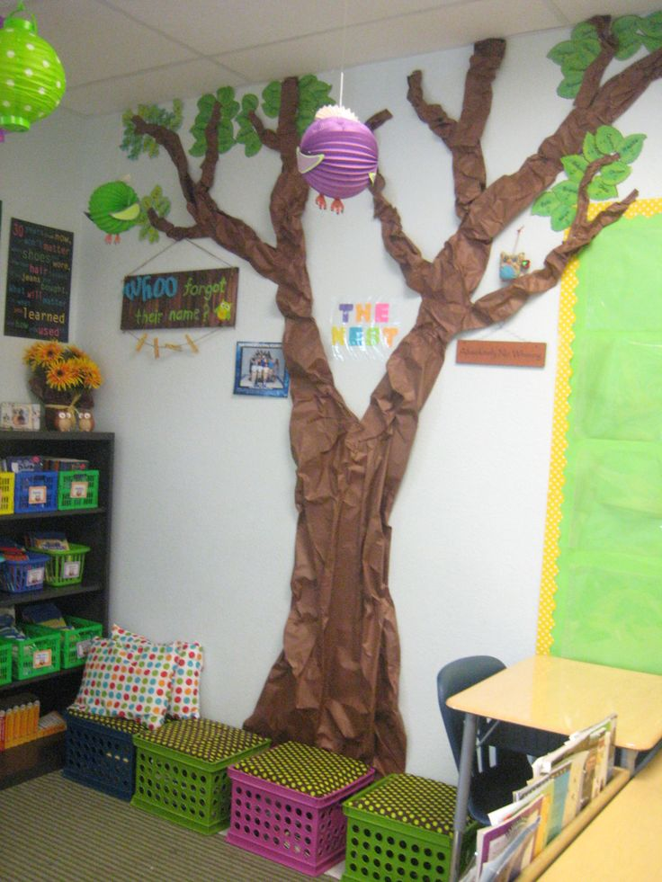 Classroom Wall Decoration Ideas For Preschool ~ Tree made from butcher paper leaves have names of