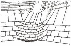 kosz dachowy