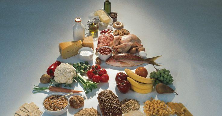 Argumentos para uma alimentação saudável. Alimentar-se de forma saudável não significa privar-se de coisas. Dietas, corte de calorias ou de grupos alimentares inteiros não são alimentações saudáveis. Alimentação saudável significa fazer escolhas nutricionais inteligentes e substituir alimentos não saudáveis por outros mais saudáveis. Você deve ingerir vitaminas e minerais suficientes para ...