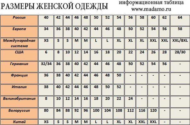 европейский размер одежды на русский: 19 тыс изображений найдено в Яндекс.Картинках