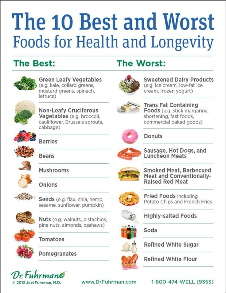 an analysis of essential vitamins and nutrients in having a healthy lifestyle Vegetarian diets, which contain no meat (beef, pork, poultry, or fish and shellfish), are naturally low in saturated fat, high in fiber, and full of vitamins, minerals, and cancer-fighting compounds a multitude of scientific studies have shown that vegetarian diets have remarkable health benefits and can help prevent certain diseases, such as.