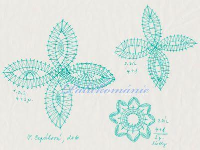 Paličkománie: Blossom - Broche