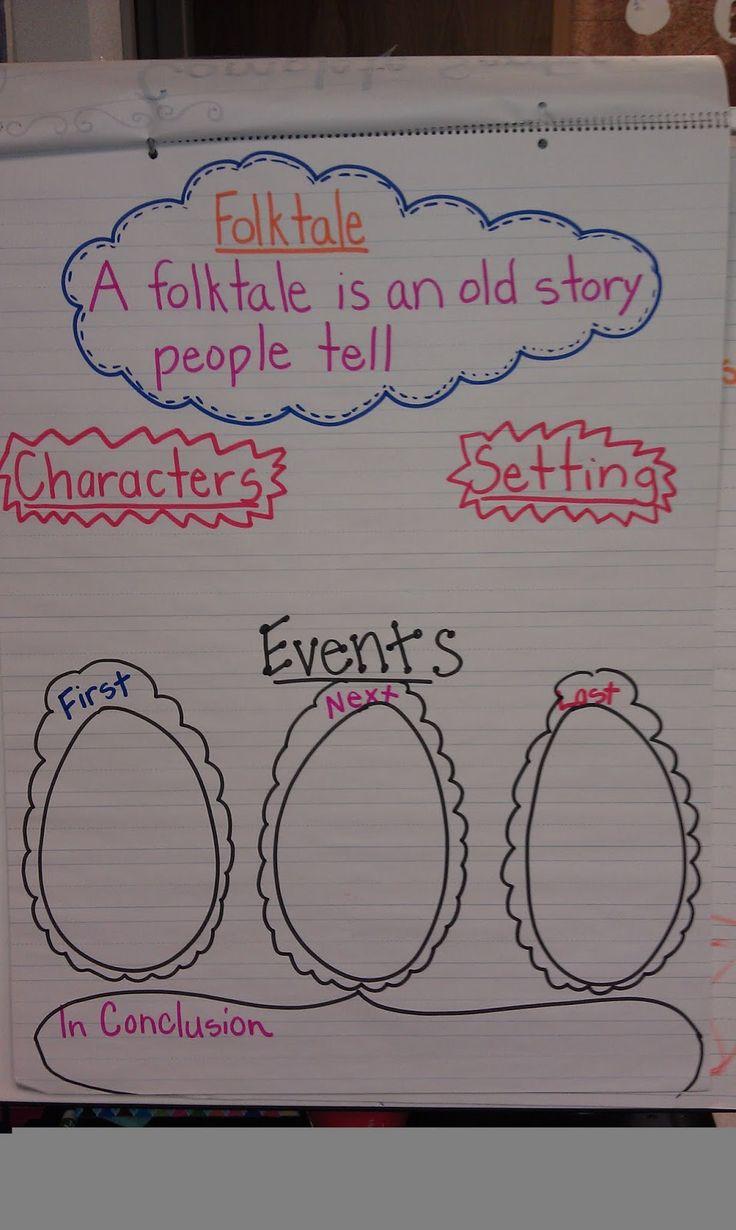 Talesofafirstgradeteacher: Reading & Writing Folktales
