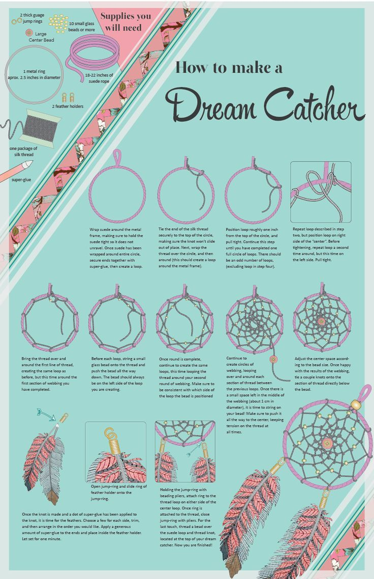 I have been making dream catchers for quite a few years now, and struggled with finding a clear tutorial with both visuals and descriptions. Now, problem solved!: