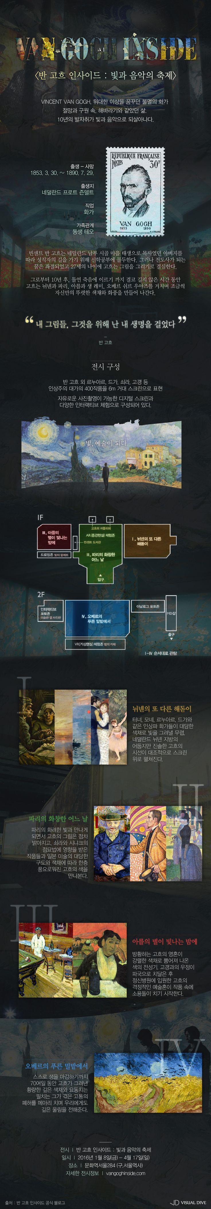 '반 고흐 인사이드' 展, 인터랙티브로 만나는 고흐의 그림 [인포그래픽] #Van_Gogh / #Infographic ⓒ 비주얼다이브 무단 복사·전재·재배포 금지