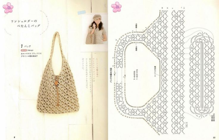 Crochet Bag Chart : Crochet bag with chart Crochet Garments Pinterest