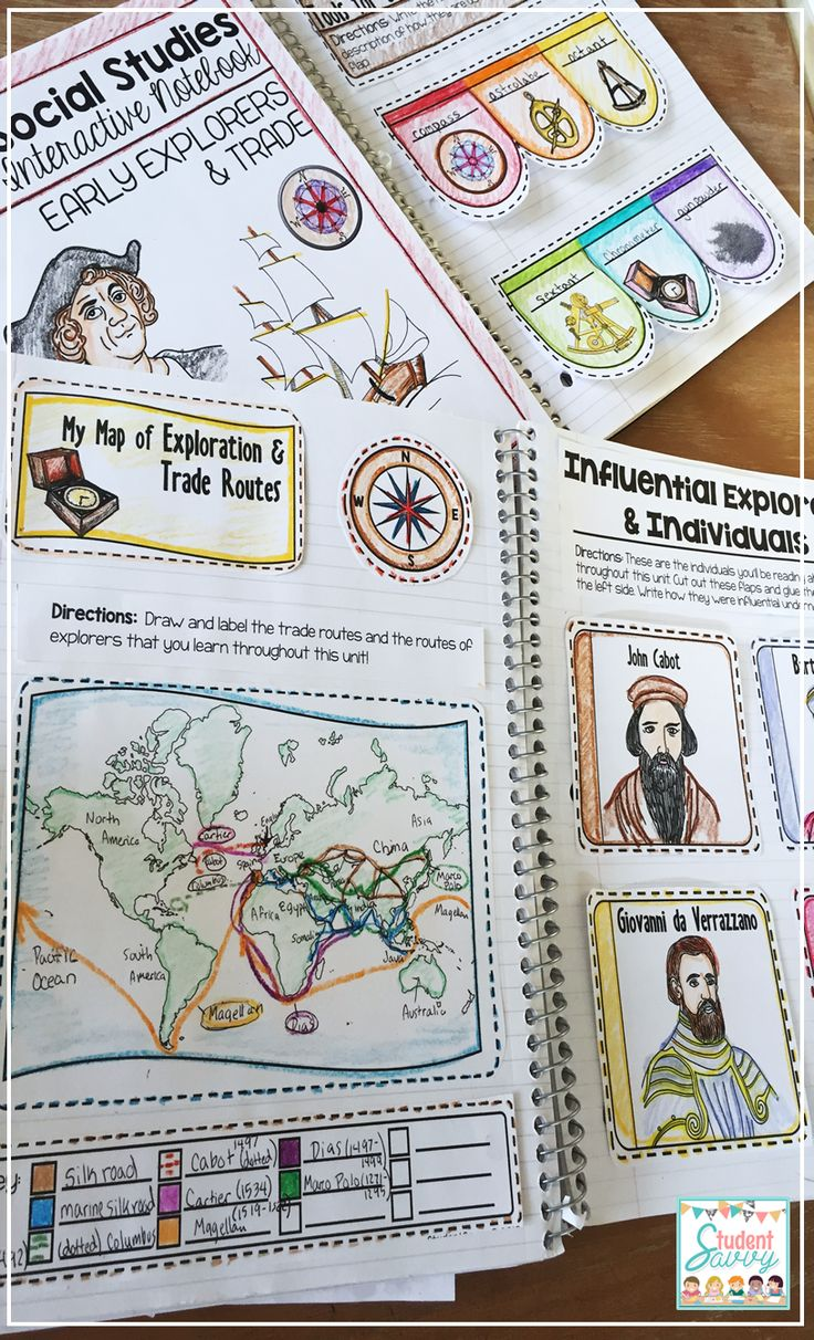 The Age of Exploration featuring famous explorers and trade routes - my students love this interactive notebook!