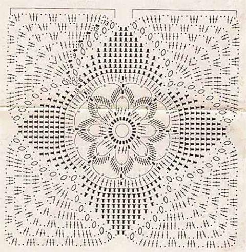 1000 id es sur le th me motifs vintage au crochet sur pinterest crochet vintage tutoriel pour. Black Bedroom Furniture Sets. Home Design Ideas