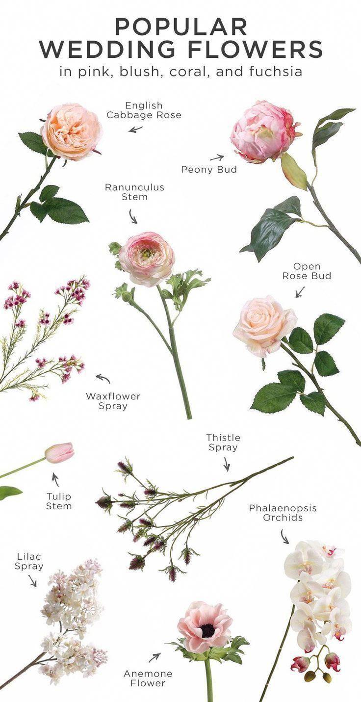 Unique Wedding Flowers Ideas Pink wedding flowers