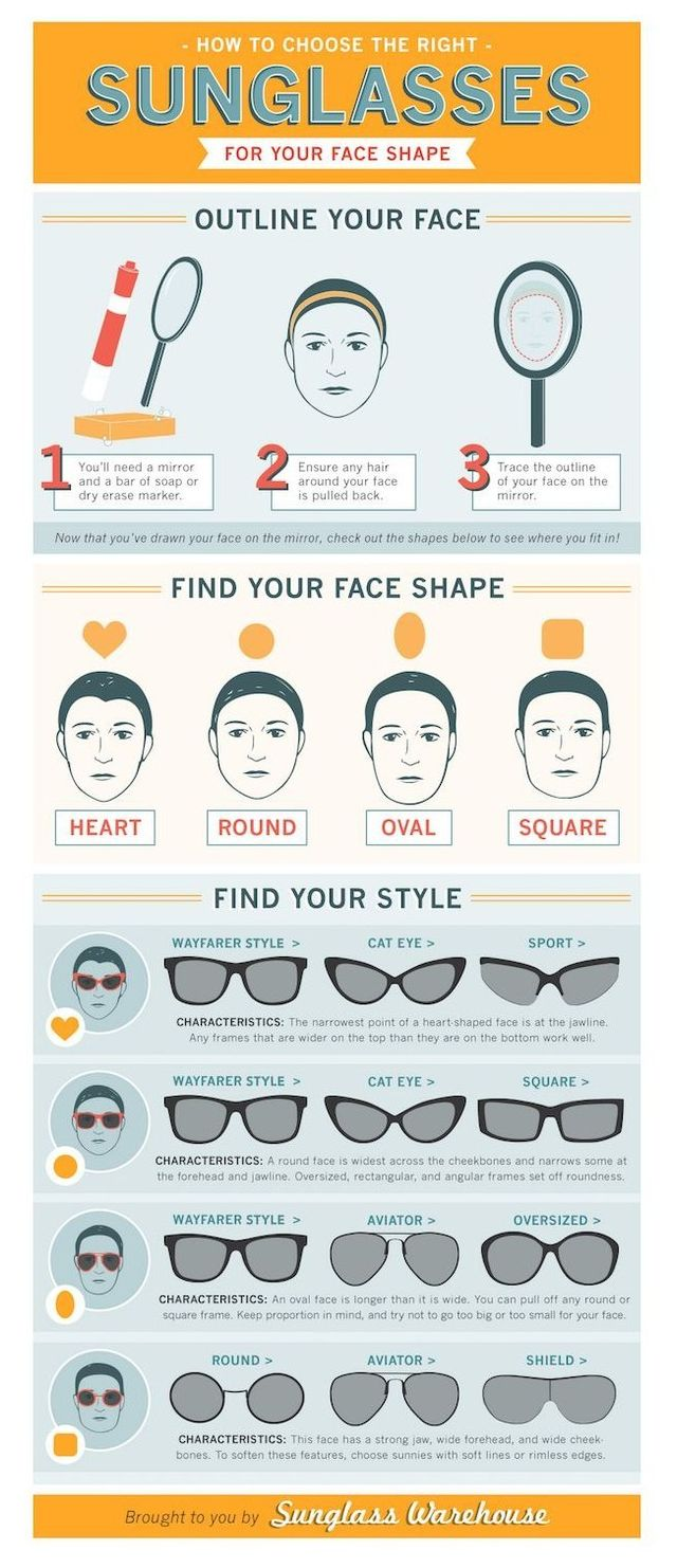 How to Choose the right Sunglasses (Pic by Sunglasswarehouse)